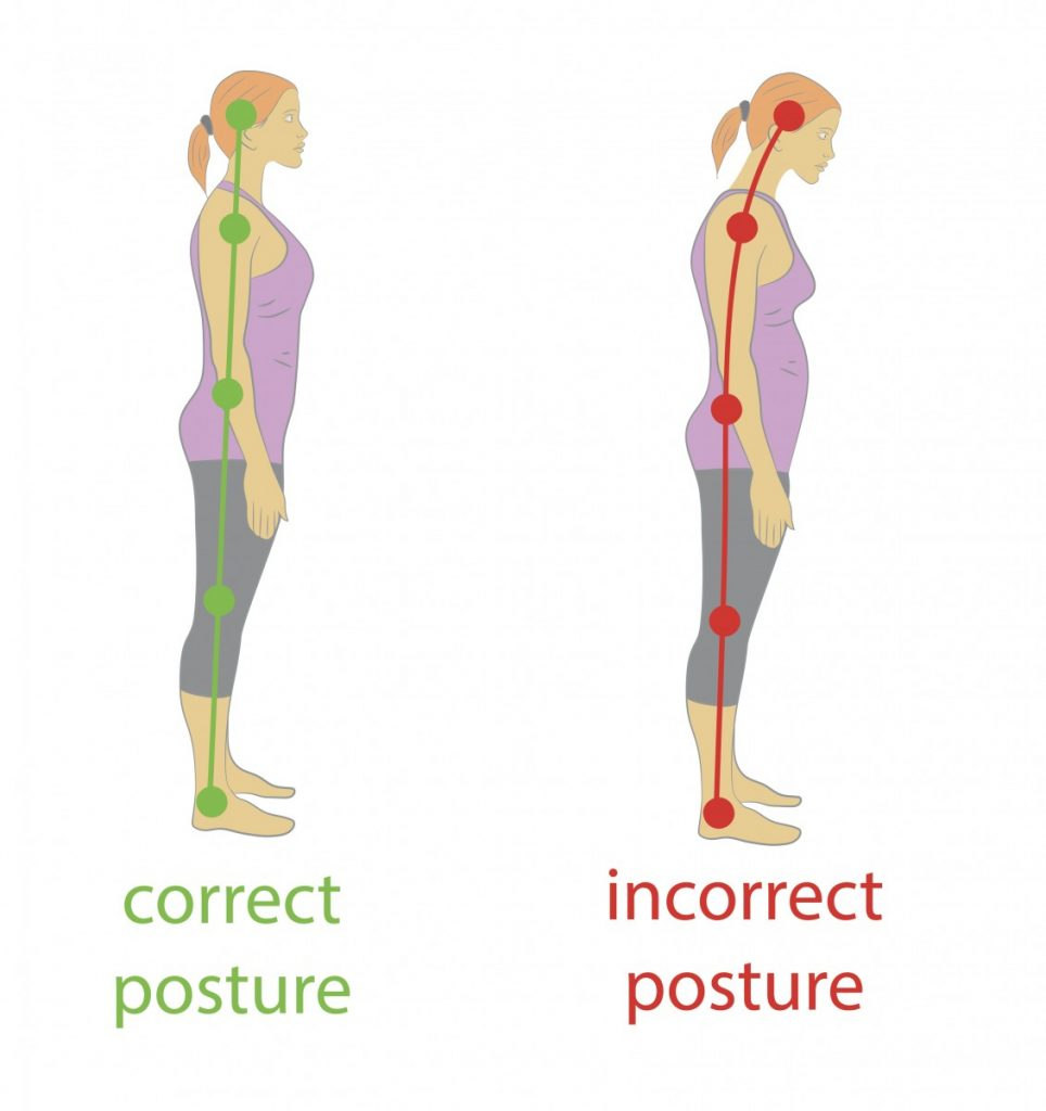 Poor Posture Causes Back Pain and Health Problems. How Sleeping Well and Sitting Upright Can Improve the Quality of Life Pain Relief Without category
